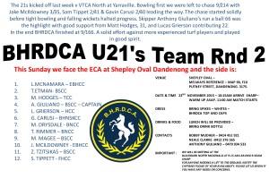T20 U21 RND 2 SHEPLEY OVAL
