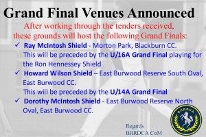 GRAND FINAL GROUND ALLOCATIONS